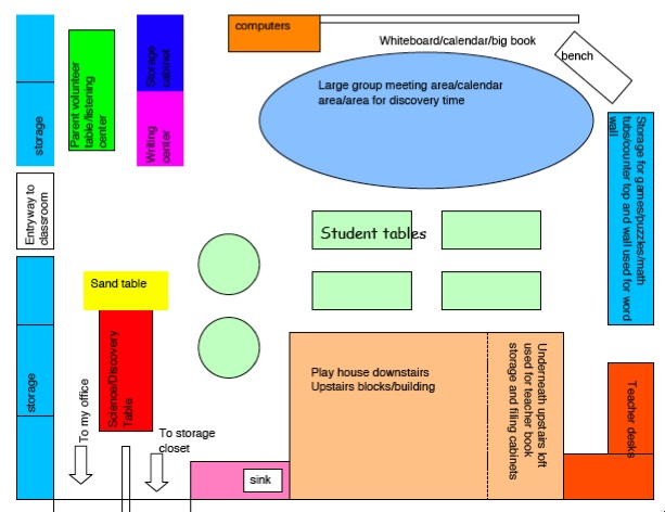 New classroom layout kristen 39 s kindergarten for Design a preschool classroom floor plan online