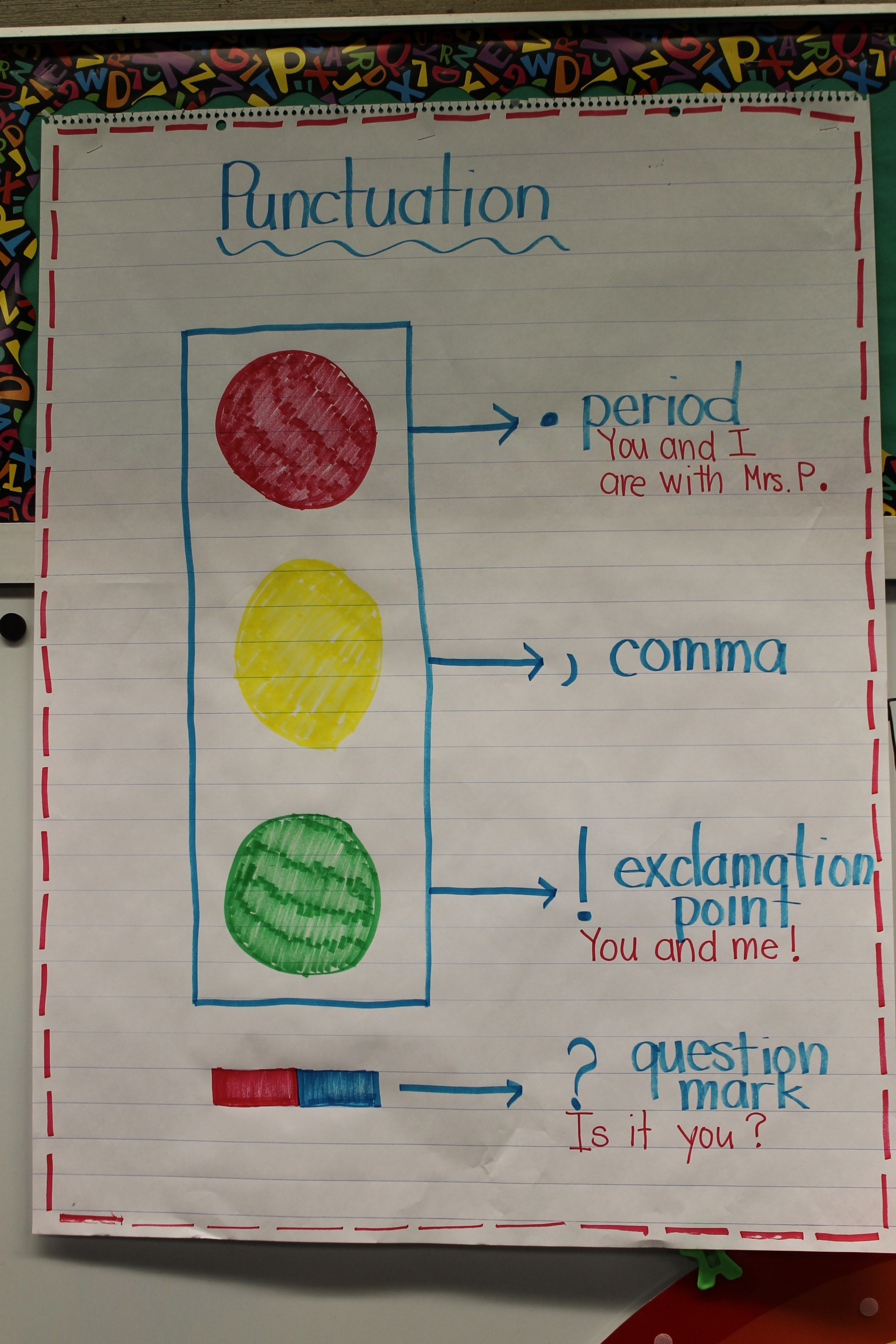 Anchor Charts in Kindergarten http://kpoindexter.wordpress.com/category/anchor-charts/