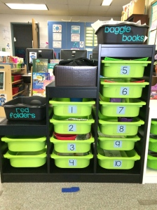 Using IKEA Shelves for Math Work Stations